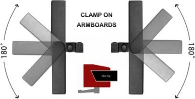 Arm boards